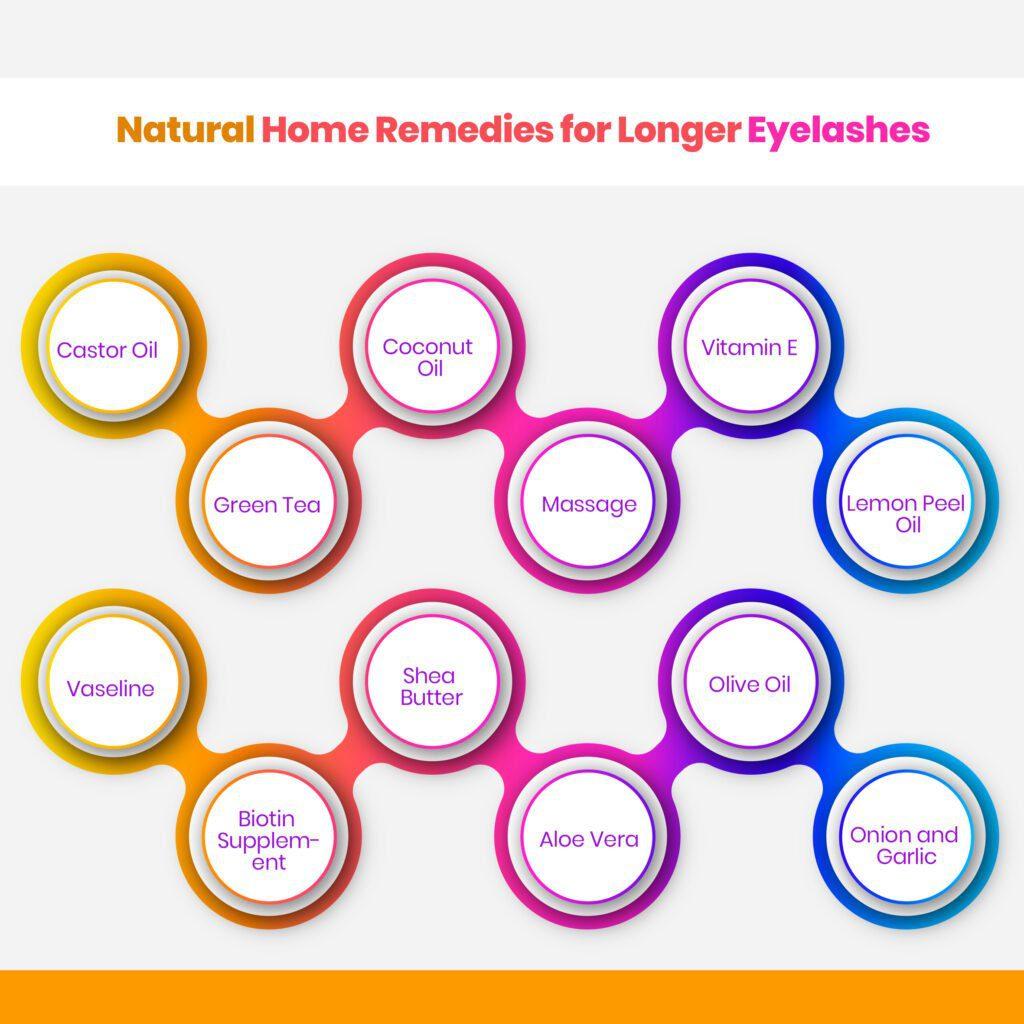 Natural Home Remedies for Longer Eyelashes
