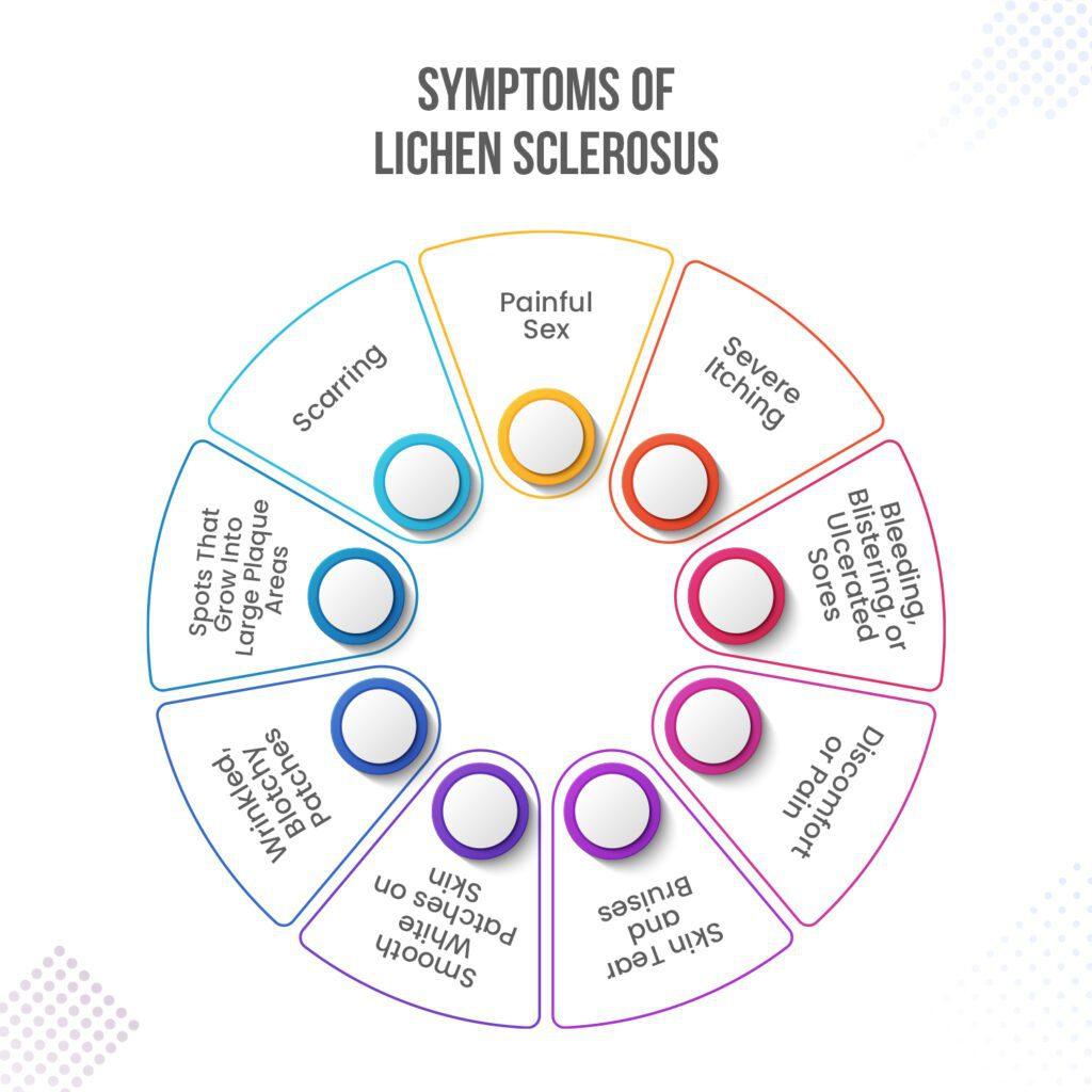 Symptoms of Lichen Sclerosus