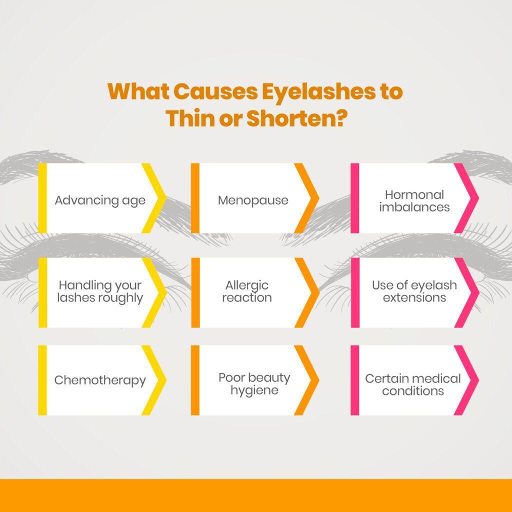 What Causes Eyelashes to Thin or Shorten