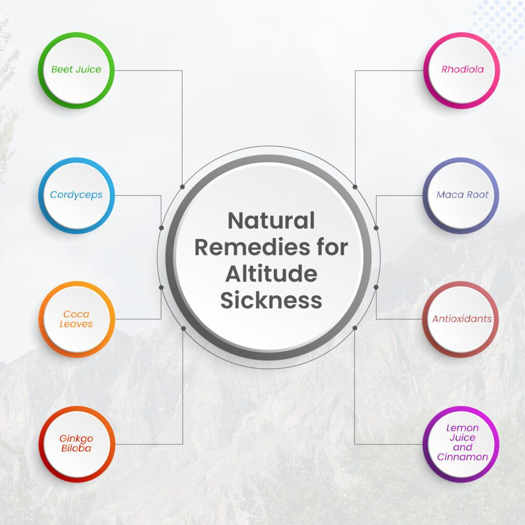 Natural Remedies for Altitude Sickness