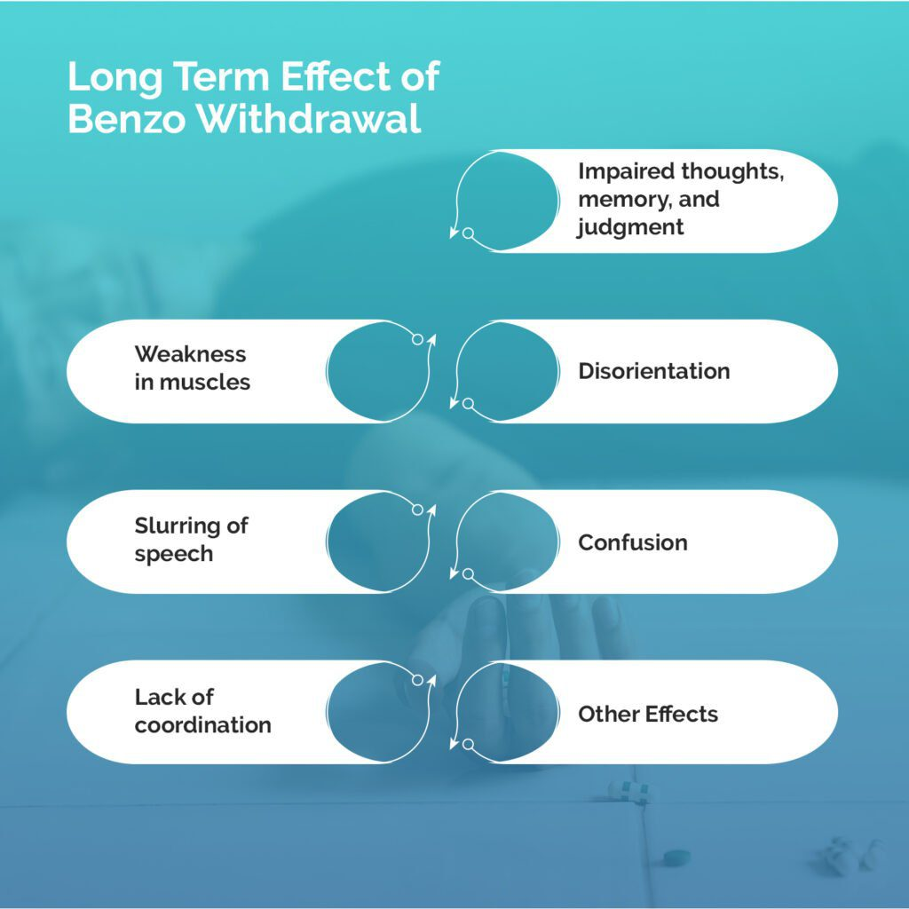 Long-Term Effects of Benzo Withdrawal
