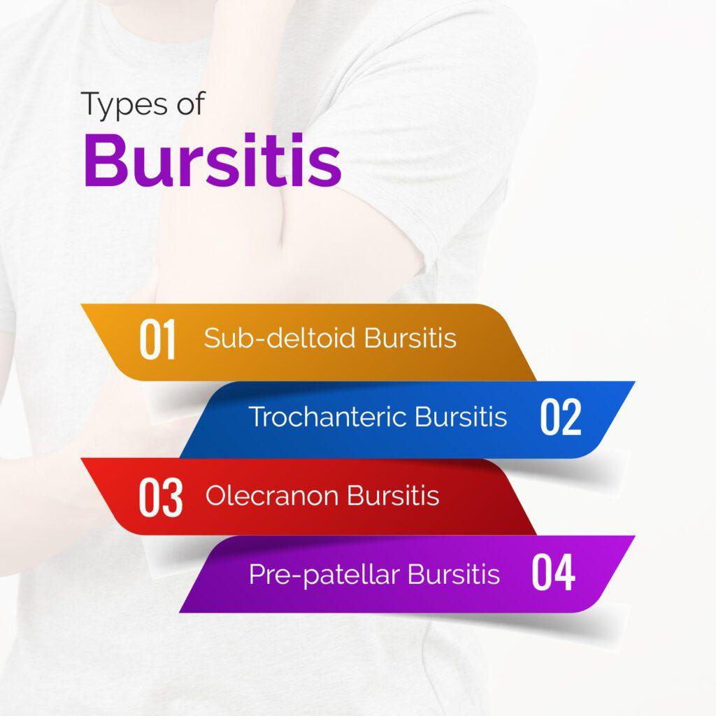Types of Bursitis