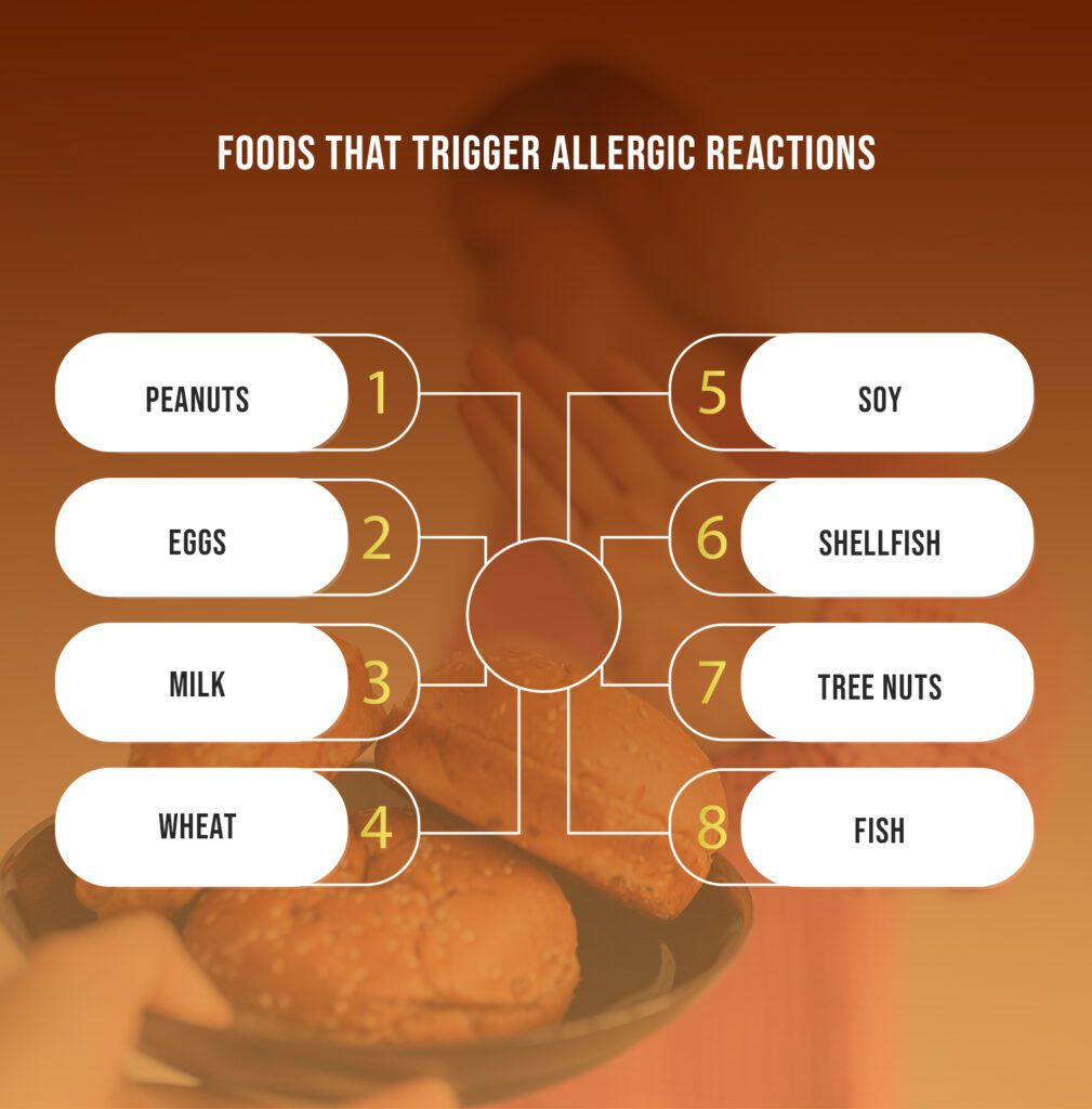 Foods that trigger allergic reactions