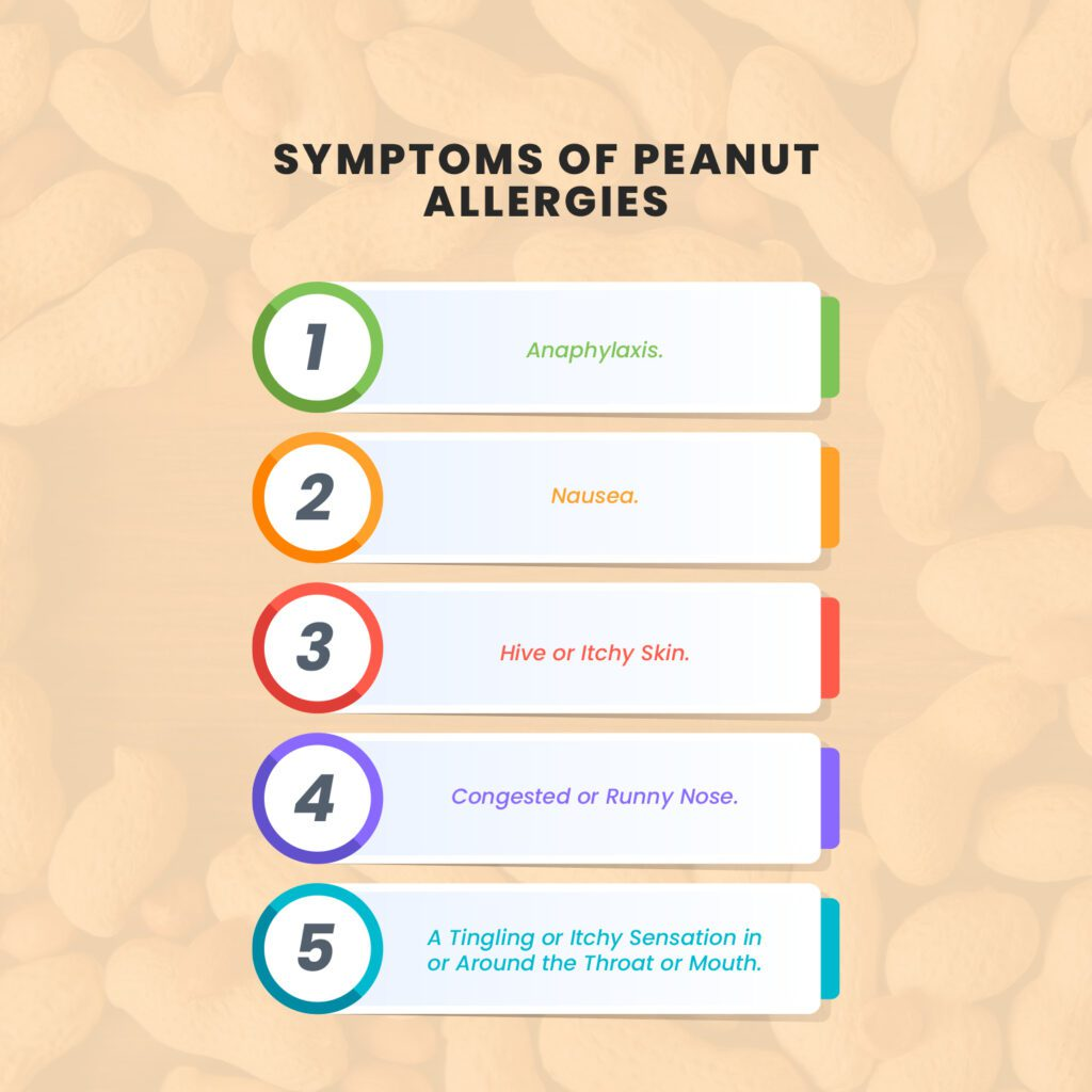 Symptoms of Peanut Allergy