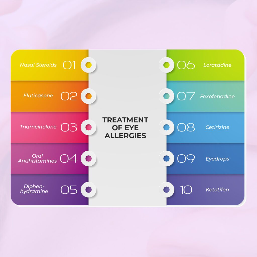 Treatments for Eye Allergies
