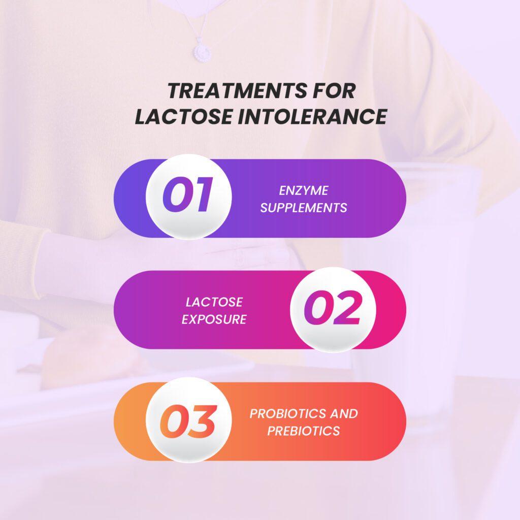 Treatments for Lactose Intolerance
