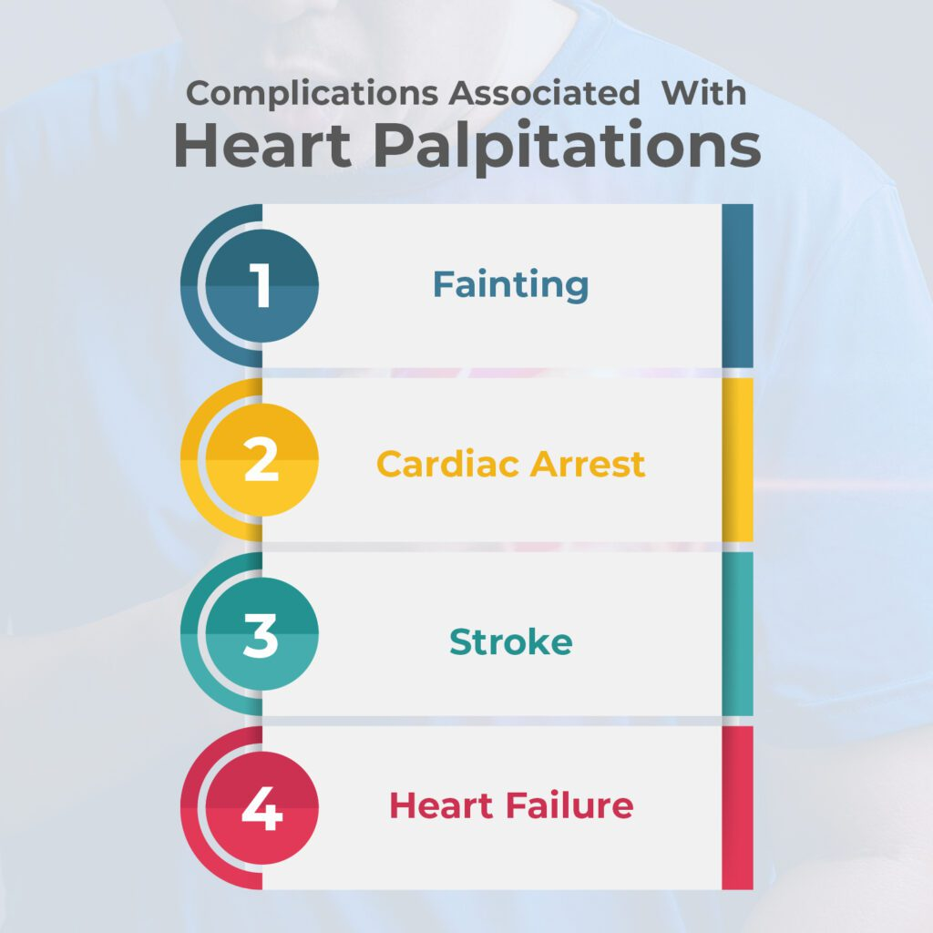 Complications Associated with Heart Palpitations